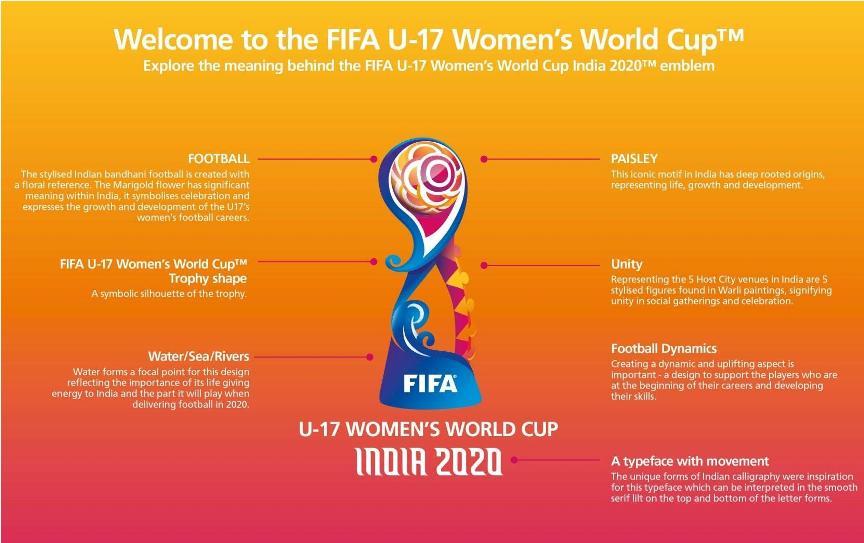 महिला फुटबल विश्व कप अनिश्चितकालका लागि स्थगित
